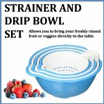 Strainer and Drip Bowl Set